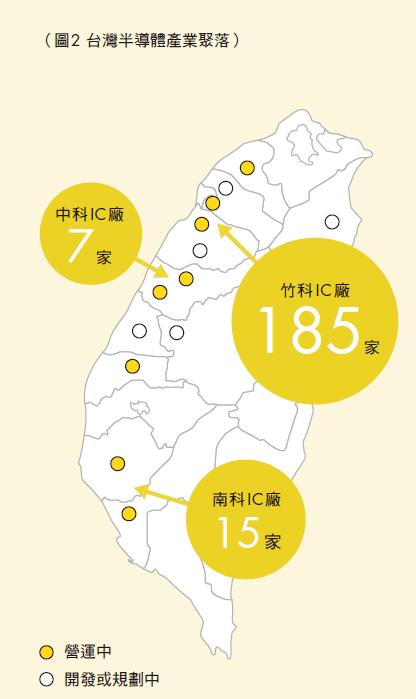 台灣半導體產業聚落