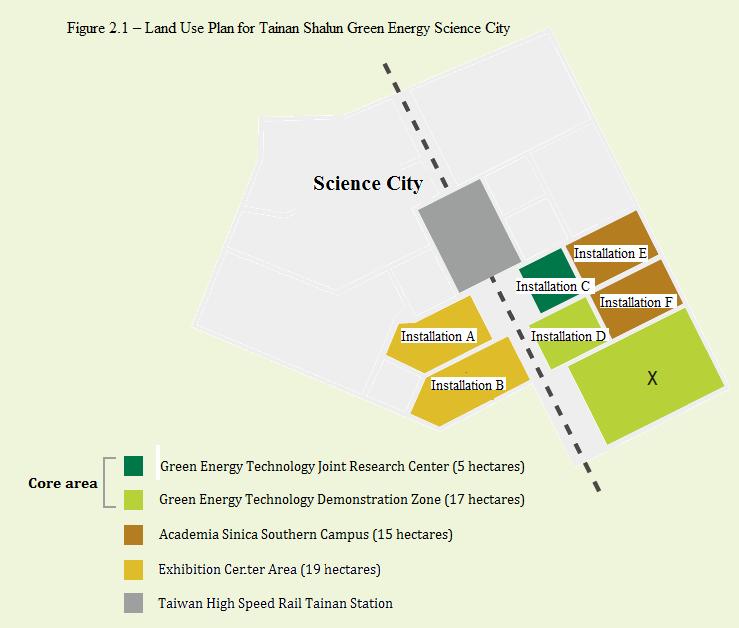 沙崙綠能科學城用地配置規劃