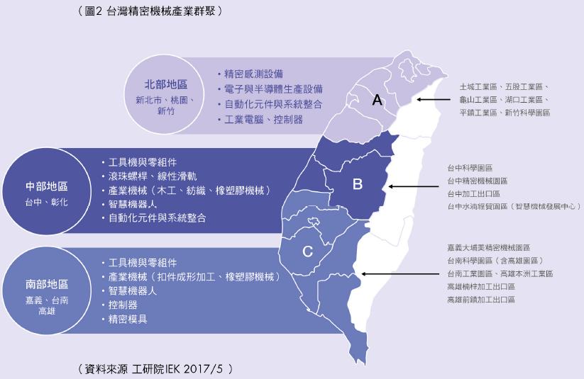 台灣精密機械產業群聚